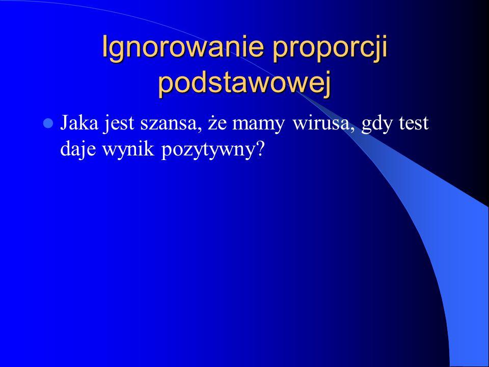 Ignorowanie proporcji podstawowej Jaka jest szansa, że mamy wirusa, gdy test daje wynik pozytywny?