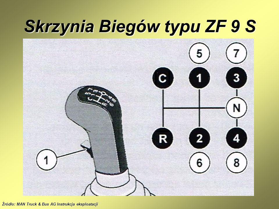Skrzynia Biegów typu ZF 9 S Źródło: MAN Truck & Bus AG Instrukcja eksploatacji