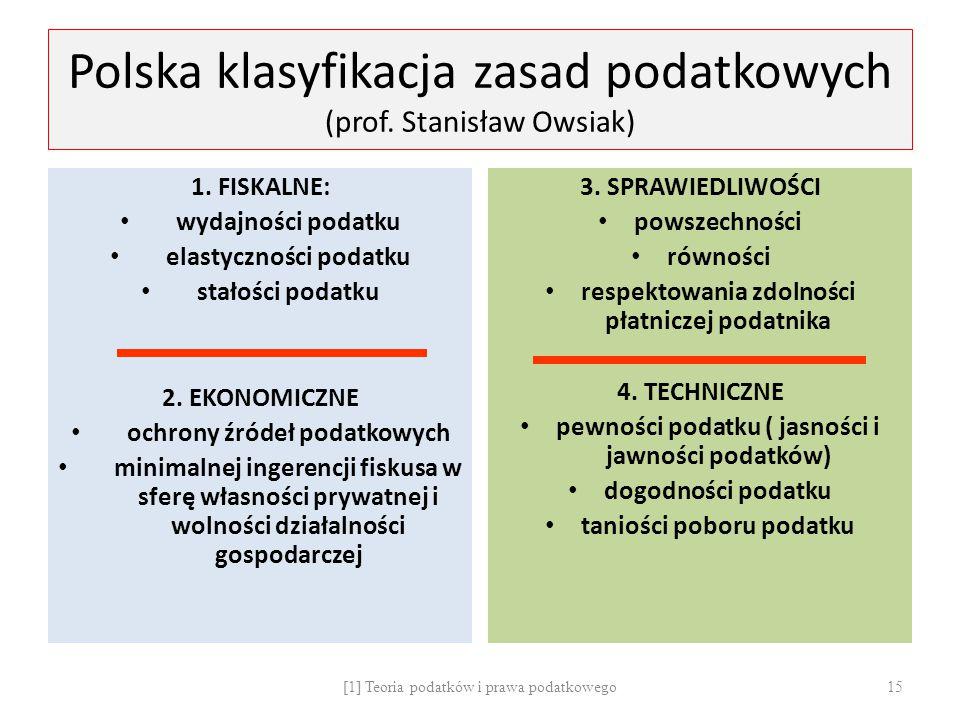 Polska klasyfikacja zasad podatkowych (prof. Stanisław Owsiak) 1. FISKALNE: wydajności podatku elastyczności podatku stałości podatku 2. EKONOMICZNE o