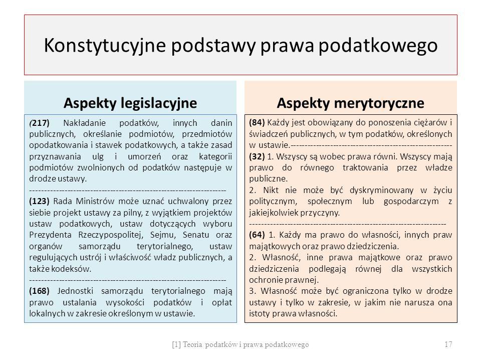 Konstytucyjne podstawy prawa podatkowego Aspekty legislacyjne ( 217) Nakładanie podatków, innych danin publicznych, określanie podmiotów, przedmiotów