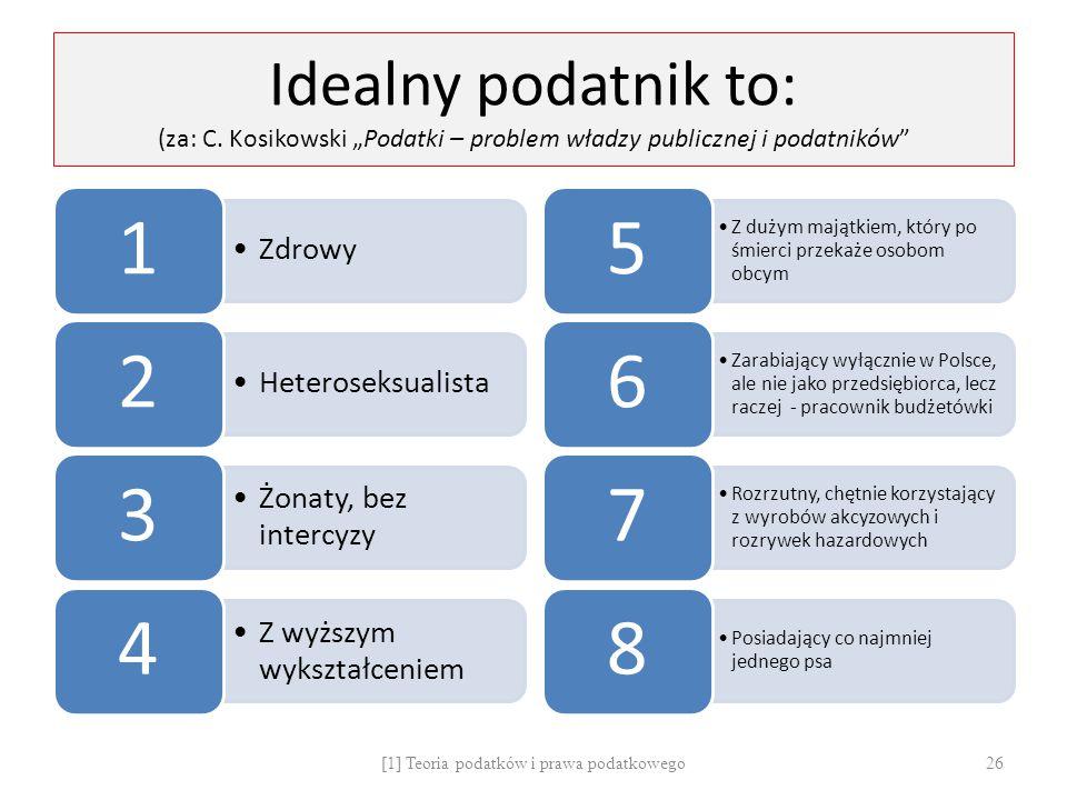 """Idealny podatnik to: (za: C. Kosikowski """"Podatki – problem władzy publicznej i podatników"""" Zdrowy 1 Heteroseksualista 2 Żonaty, bez intercyzy 3 Z wyżs"""