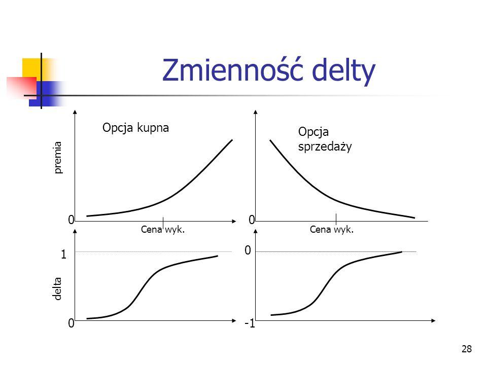 28 Zmienność delty Opcja kupna Opcja sprzedaży premia delta 0 0 00 1 Cena wyk.