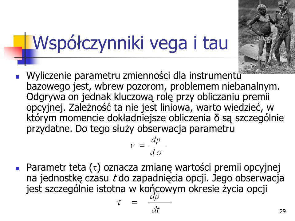 29 Współczynniki vega i tau Wyliczenie parametru zmienności dla instrumentu bazowego jest, wbrew pozorom, problemem niebanalnym. Odgrywa on jednak klu