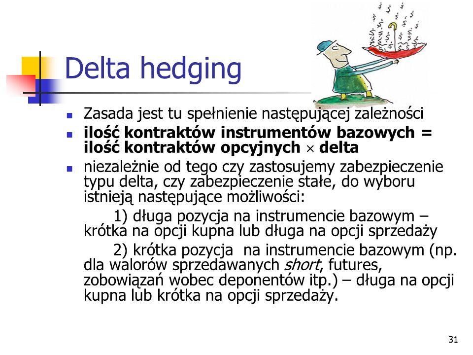 31 Delta hedging Zasada jest tu spełnienie następującej zależności ilość kontraktów instrumentów bazowych = ilość kontraktów opcyjnych  delta niezale