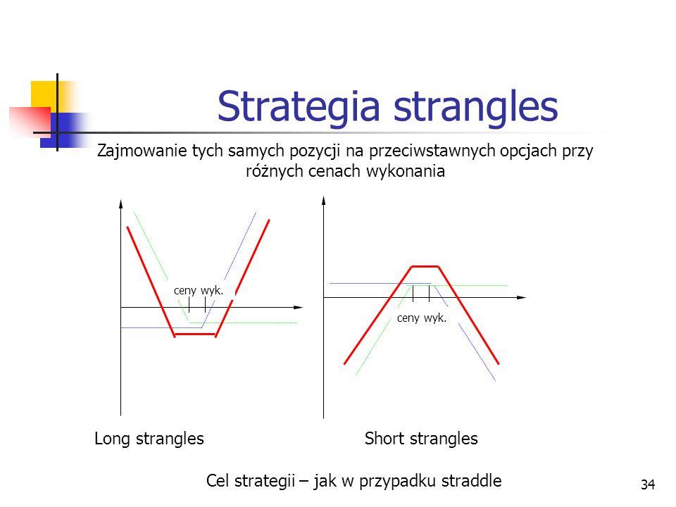 34 Strategia strangles ceny wyk. Long stranglesShort strangles Zajmowanie tych samych pozycji na przeciwstawnych opcjach przy różnych cenach wykonania