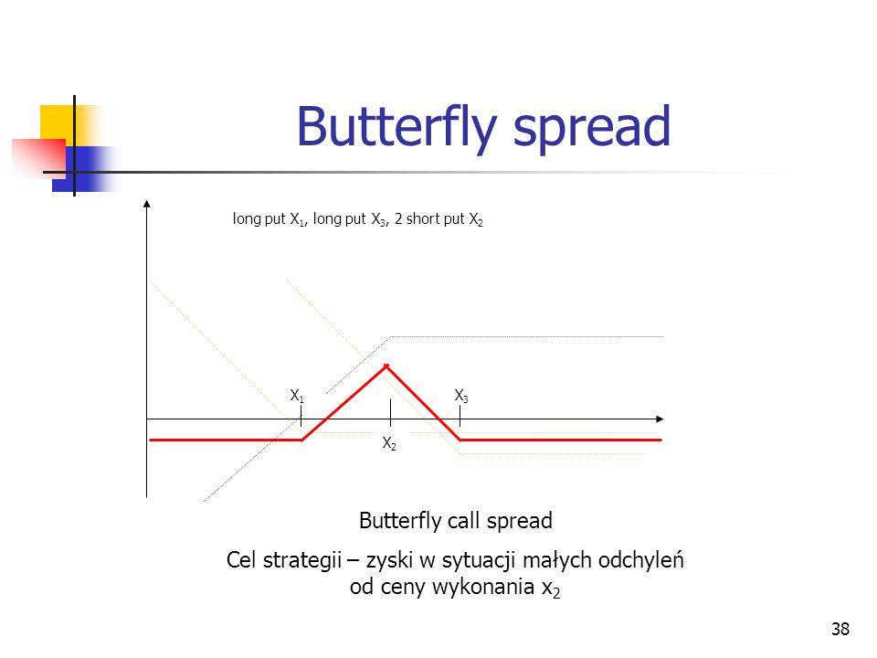 38 Butterfly spread X2X2 long put X 1, long put X 3, 2 short put X 2 X1X1 X3X3 Butterfly call spread Cel strategii – zyski w sytuacji małych odchyleń