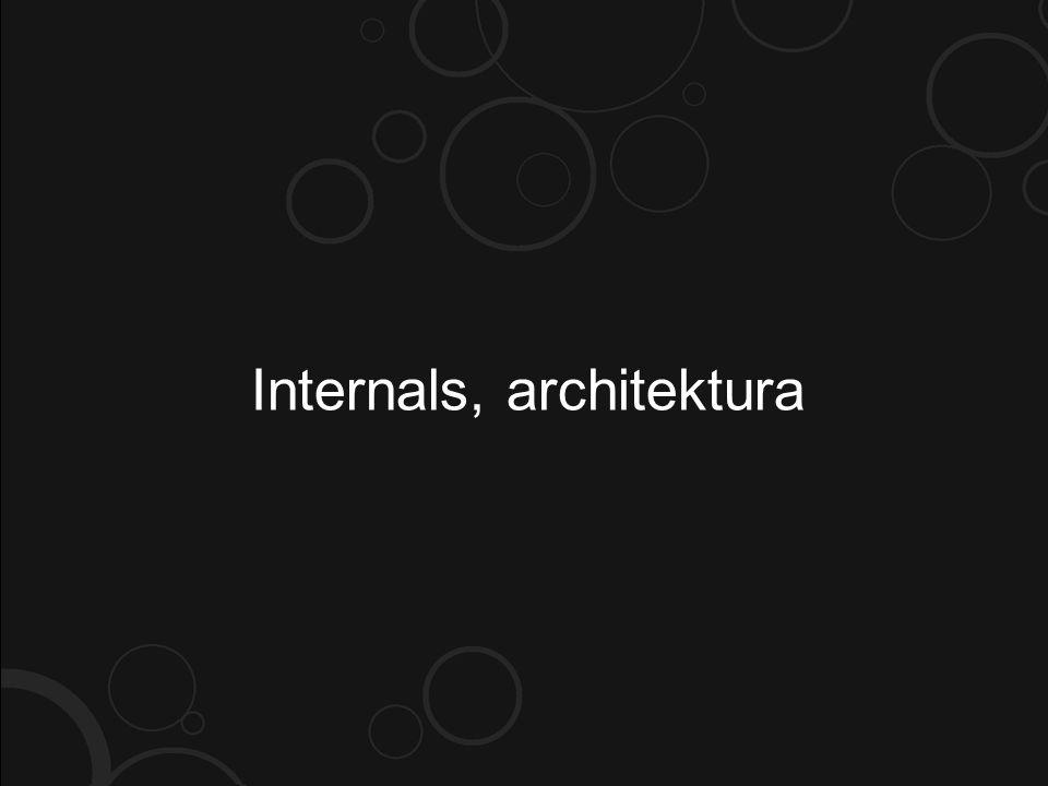 Internals, architektura