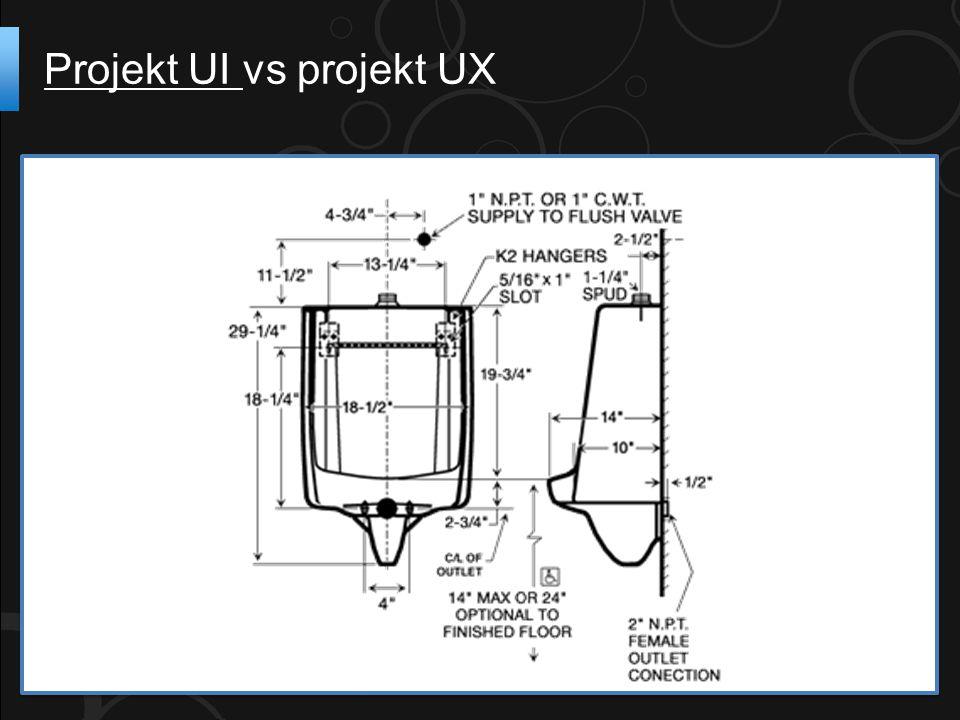 Projekt UI vs projekt UX
