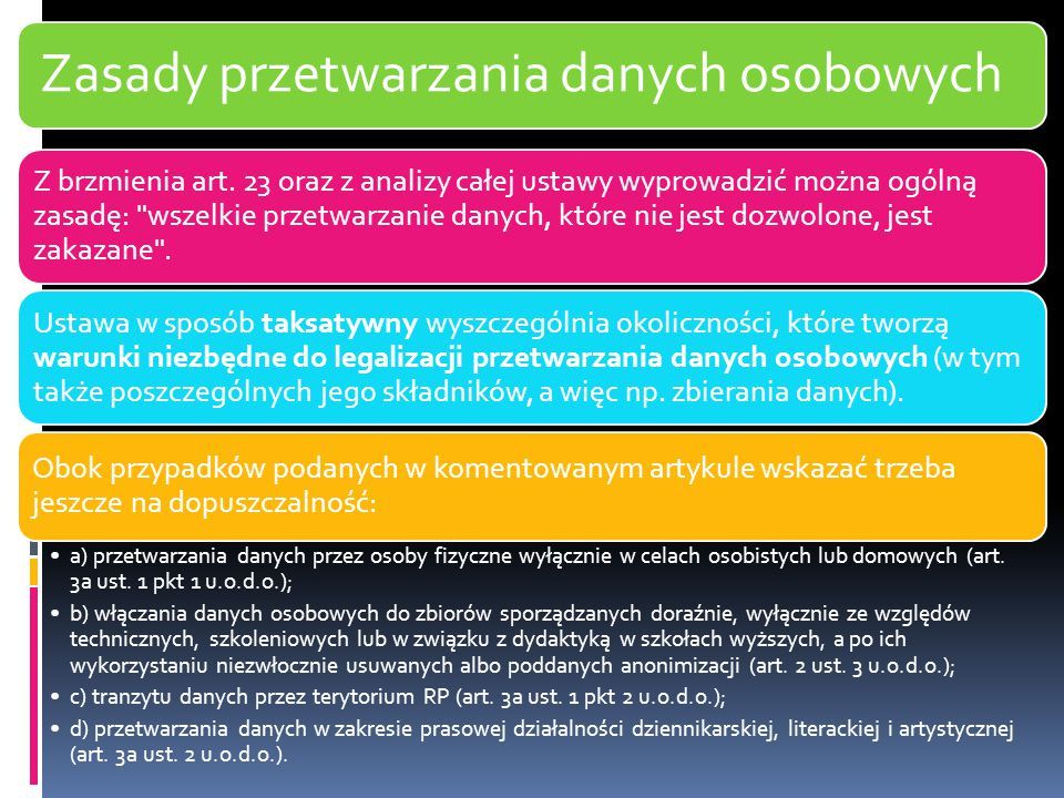 Zasady przetwarzania danych osobowych Z brzmienia art. 23 oraz z analizy całej ustawy wyprowadzić można ogólną zasadę: