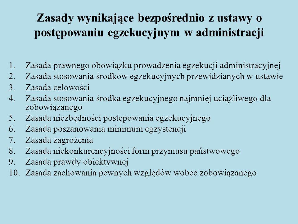 Zasady wynikające bezpośrednio z ustawy o postępowaniu egzekucyjnym w administracji 1.Zasada prawnego obowiązku prowadzenia egzekucji administracyjnej