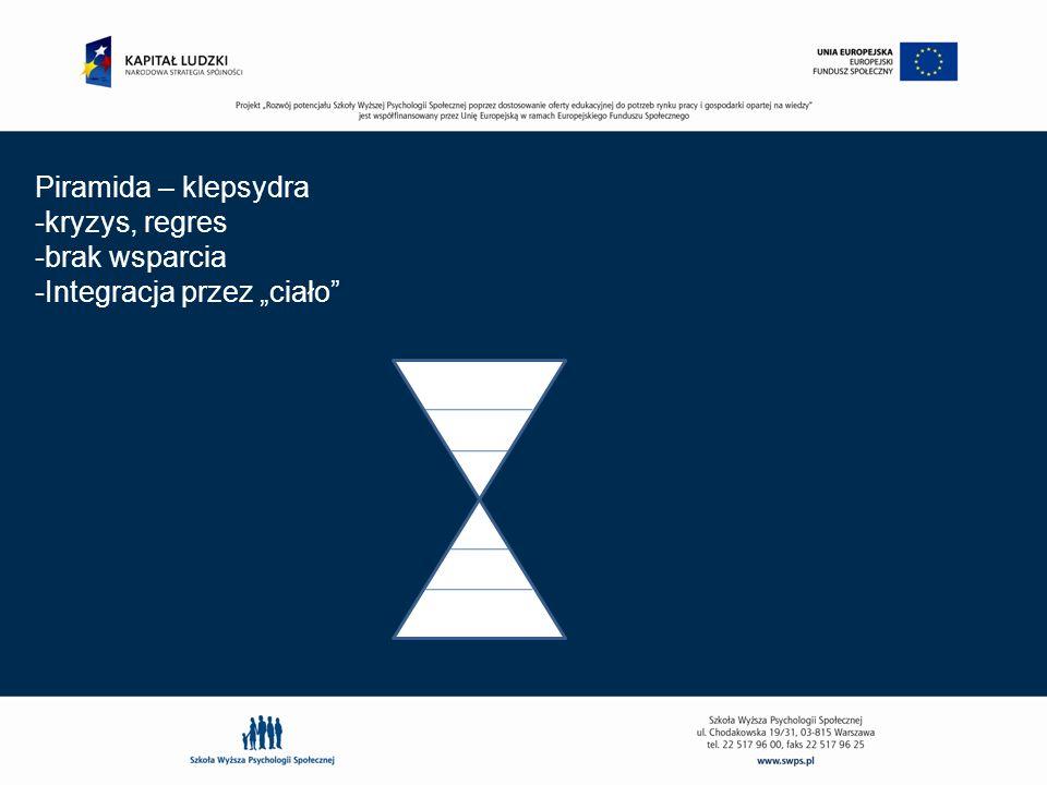 """Piramida – klepsydra -kryzys, regres -brak wsparcia -Integracja przez """"ciało"""""""