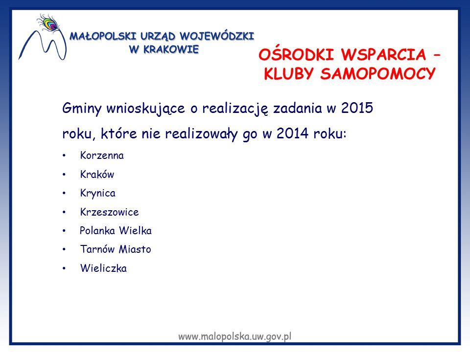OŚRODKI WSPARCIA – KLUBY SAMOPOMOCY Gminy wnioskujące o realizację zadania w 2015 roku, które nie realizowały go w 2014 roku: Korzenna Kraków Krynica