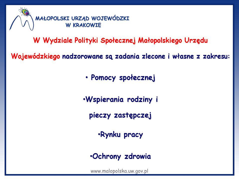 W Wydziale Polityki Społecznej Małopolskiego Urzędu Wojewódzkiego nadzorowane są zadania zlecone i własne z zakresu: Pomocy społecznej Pomocy społeczn