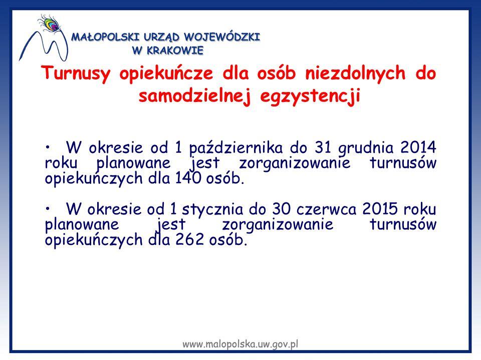 W okresie od 1 października do 31 grudnia 2014 roku planowane jest zorganizowanie turnusów opiekuńczych dla 140 osób. W okresie od 1 stycznia do 30 cz