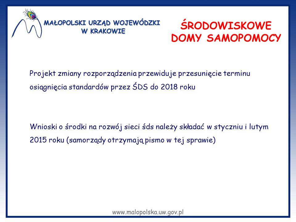 ŚRODOWISKOWE DOMY SAMOPOMOCY Projekt zmiany rozporządzenia przewiduje przesunięcie terminu osiągnięcia standardów przez ŚDS do 2018 roku Wnioski o śro
