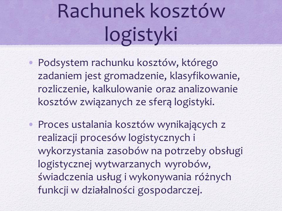Rachunek kosztów logistyki Podsystem rachunku kosztów, którego zadaniem jest gromadzenie, klasyfikowanie, rozliczenie, kalkulowanie oraz analizowanie kosztów związanych ze sferą logistyki.