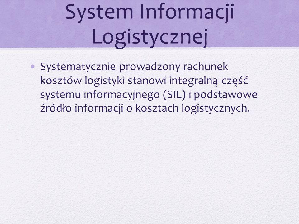 System Informacji Logistycznej Systematycznie prowadzony rachunek kosztów logistyki stanowi integralną część systemu informacyjnego (SIL) i podstawowe źródło informacji o kosztach logistycznych.