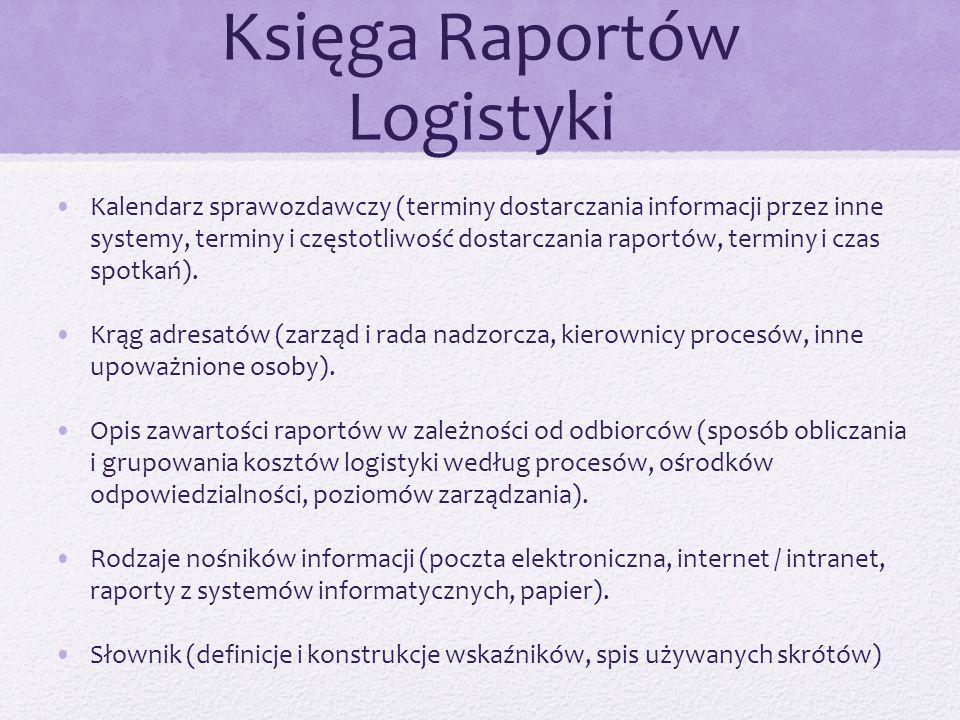 Księga Raportów Logistyki Kalendarz sprawozdawczy (terminy dostarczania informacji przez inne systemy, terminy i częstotliwość dostarczania raportów, terminy i czas spotkań).