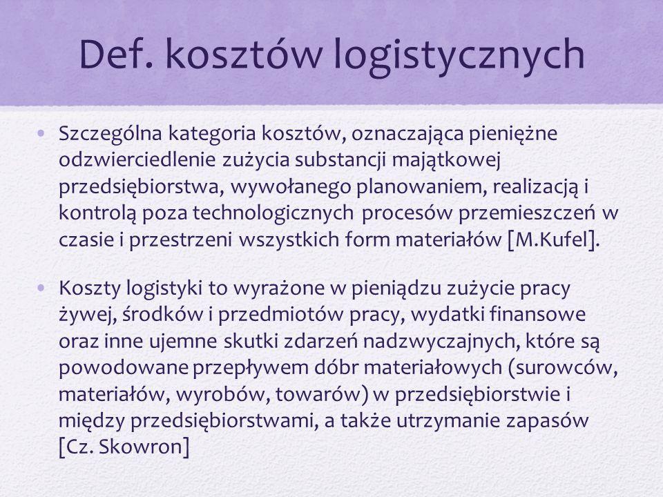 Def. kosztów logistycznych Szczególna kategoria kosztów, oznaczająca pieniężne odzwierciedlenie zużycia substancji majątkowej przedsiębiorstwa, wywoła