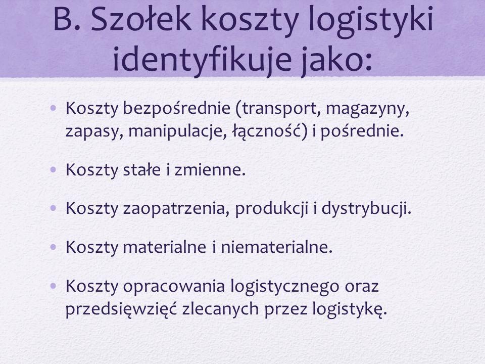 B. Szołek koszty logistyki identyfikuje jako: Koszty bezpośrednie (transport, magazyny, zapasy, manipulacje, łączność) i pośrednie. Koszty stałe i zmi