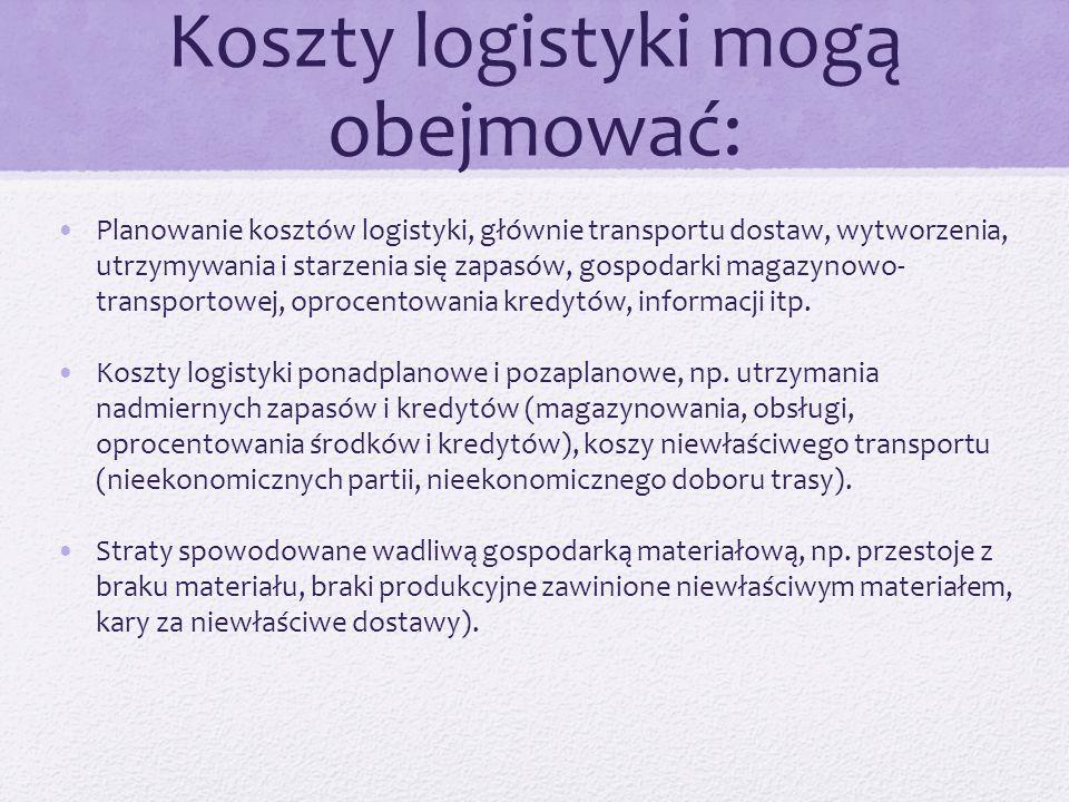 Koszty logistyki mogą obejmować: Planowanie kosztów logistyki, głównie transportu dostaw, wytworzenia, utrzymywania i starzenia się zapasów, gospodarki magazynowo- transportowej, oprocentowania kredytów, informacji itp.