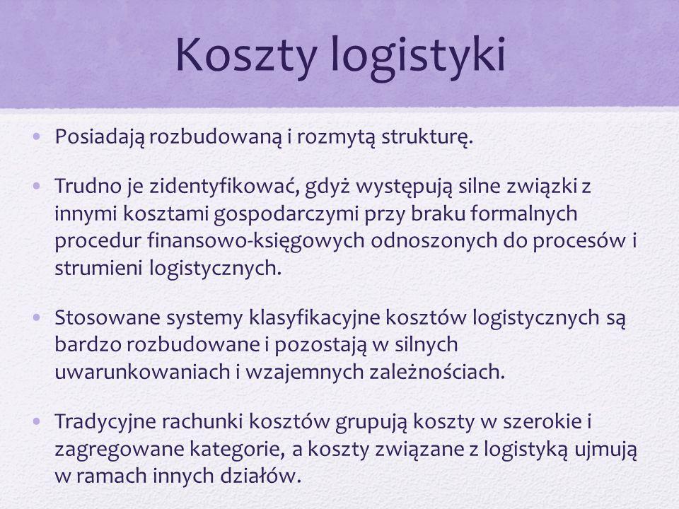 Koszty logistyki Posiadają rozbudowaną i rozmytą strukturę.