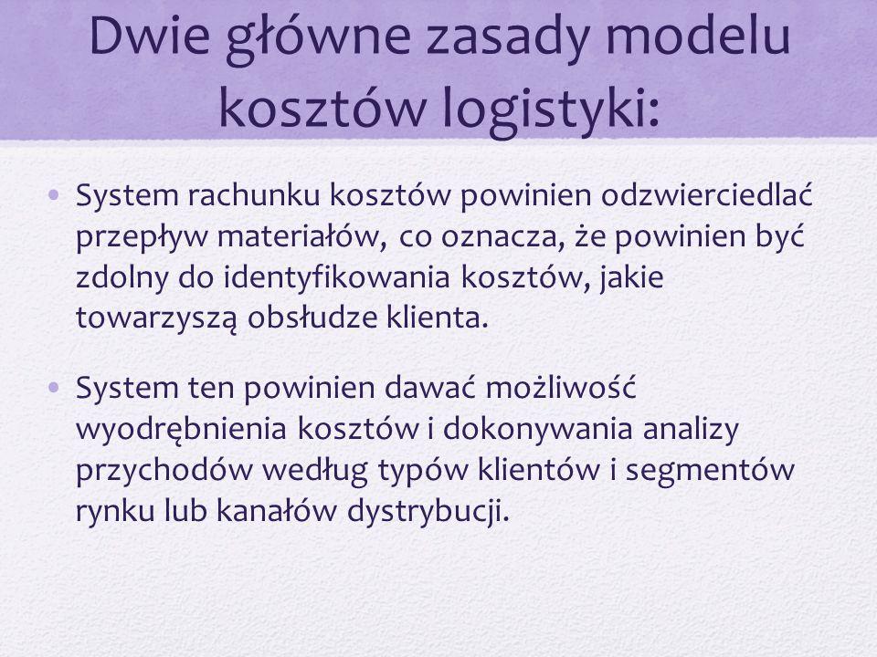 Dwie główne zasady modelu kosztów logistyki: System rachunku kosztów powinien odzwierciedlać przepływ materiałów, co oznacza, że powinien być zdolny do identyfikowania kosztów, jakie towarzyszą obsłudze klienta.