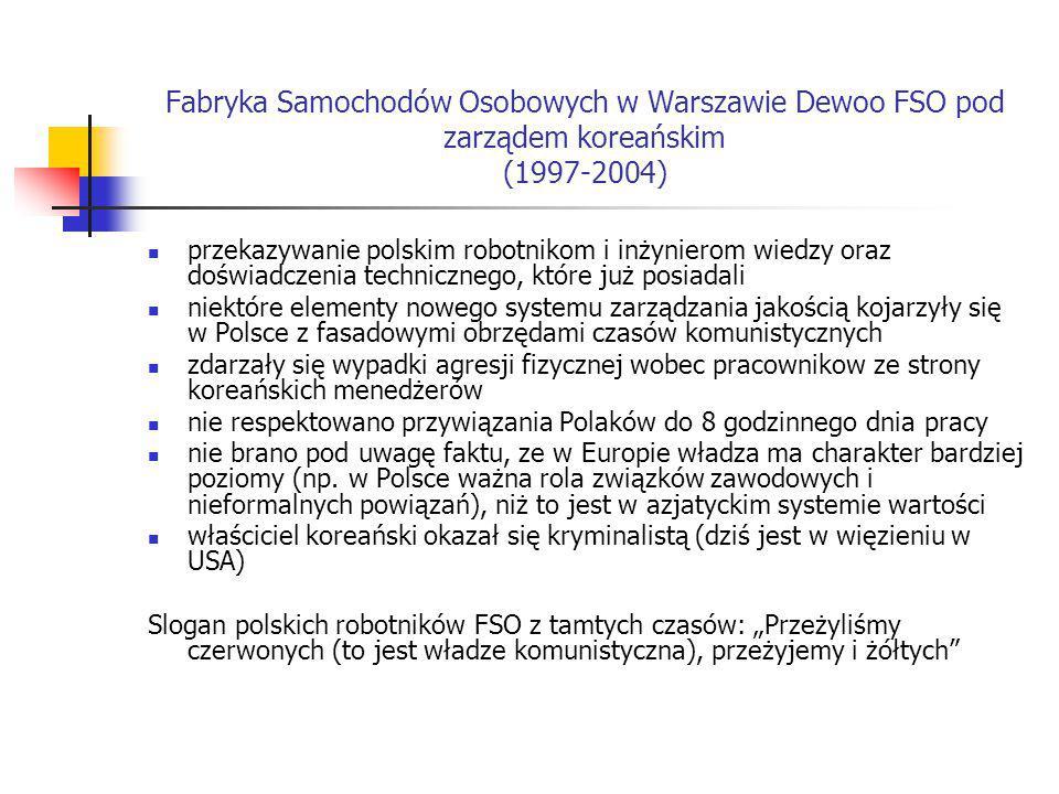 Fabryka Samochodów Osobowych w Warszawie Dewoo FSO pod zarządem koreańskim (1997-2004) przekazywanie polskim robotnikom i inżynierom wiedzy oraz doświ