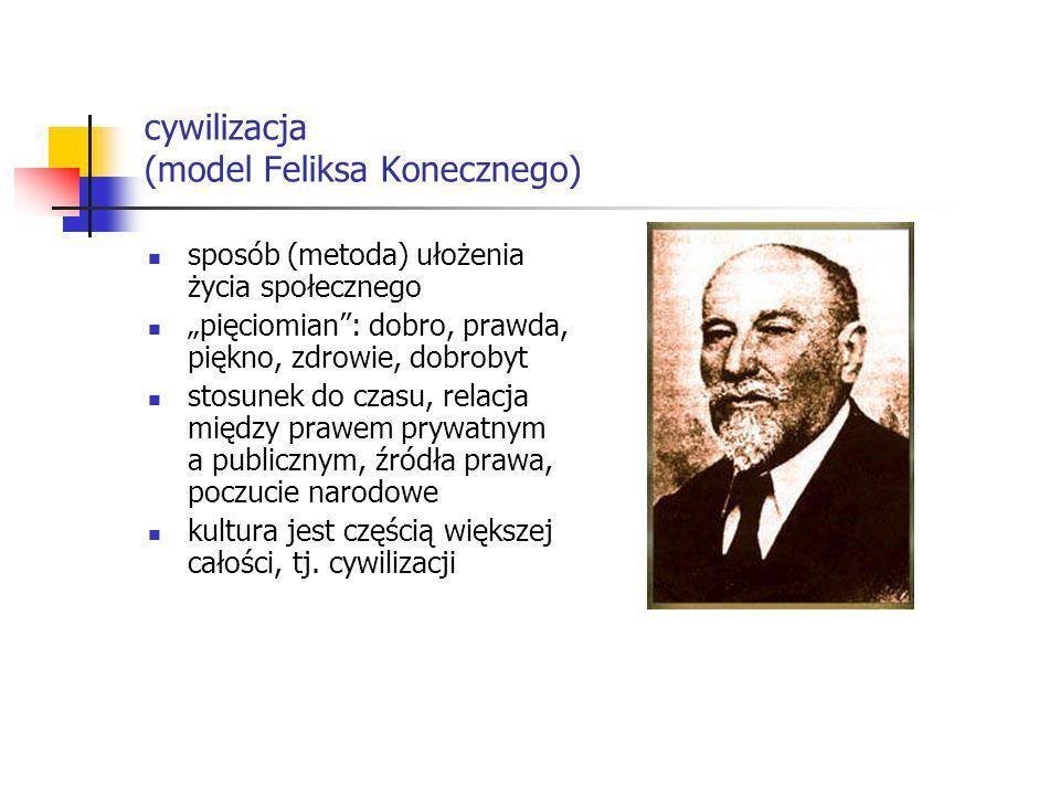 """cywilizacja (model Feliksa Konecznego) sposób (metoda) ułożenia życia społecznego """"pięciomian"""": dobro, prawda, piękno, zdrowie, dobrobyt stosunek do c"""