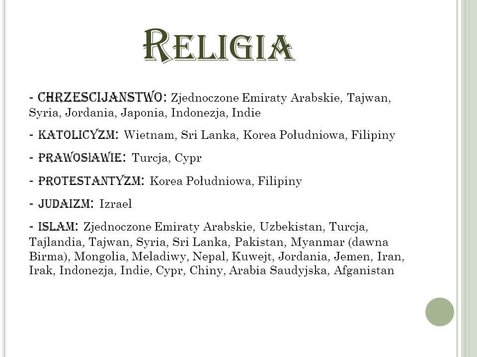 R ELIGIA - chrzeScijanstwo : Zjednoczone Emiraty Arabskie, Tajwan, Syria, Jordania, Japonia, Indonezja, Indie - katolicyzm : Wietnam, Sri Lanka, Korea