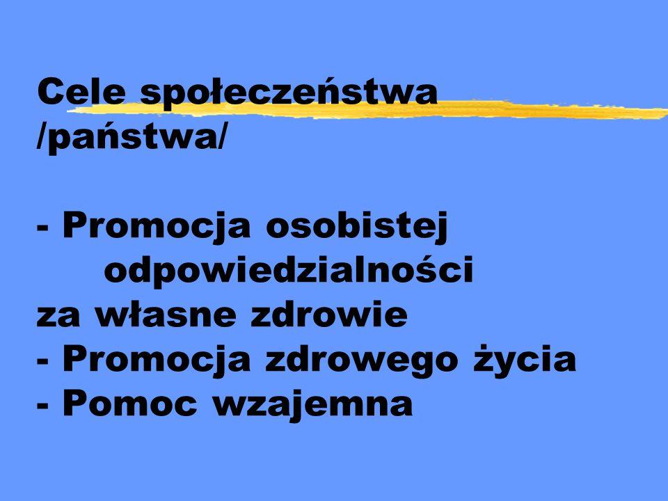 Cele społeczeństwa /państwa/ - Promocja osobistej odpowiedzialności za własne zdrowie - Promocja zdrowego życia - Pomoc wzajemna