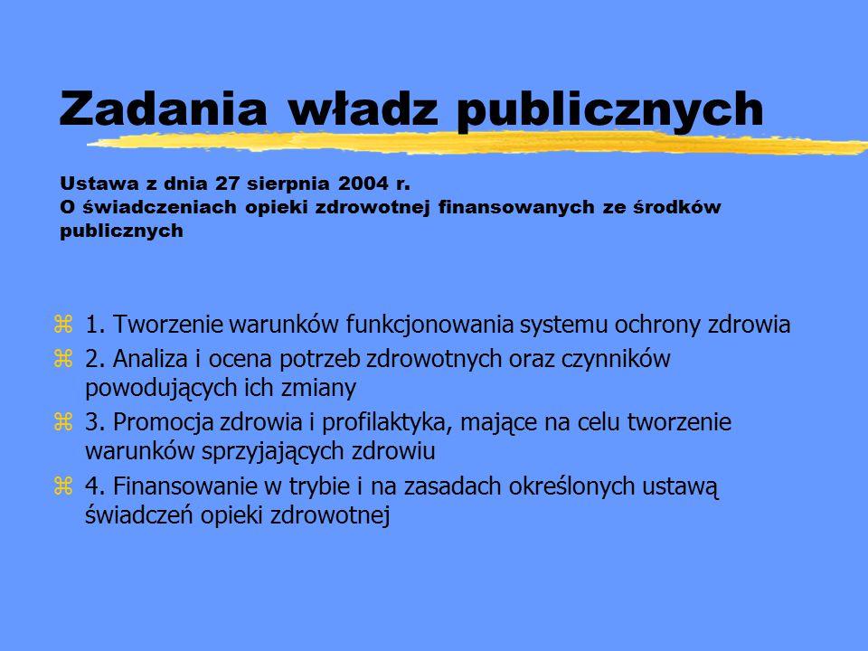 Zadania władz publicznych Ustawa z dnia 27 sierpnia 2004 r. O świadczeniach opieki zdrowotnej finansowanych ze środków publicznych z1. Tworzenie warun