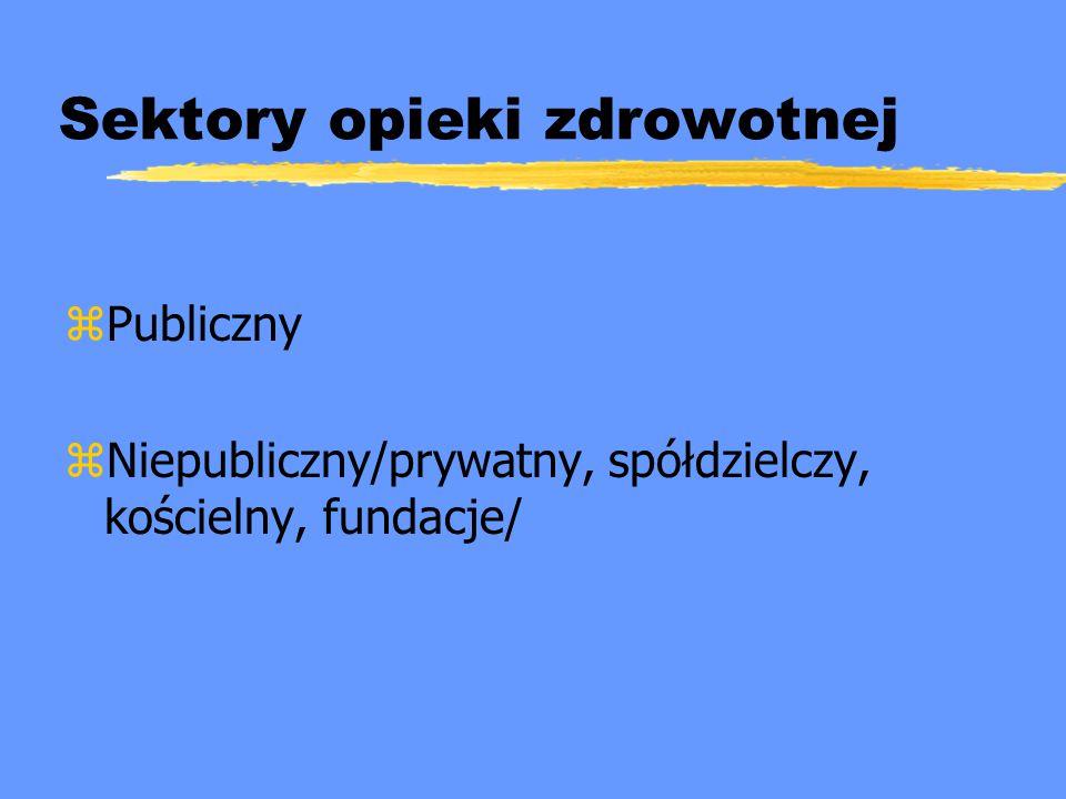 Sektory opieki zdrowotnej zPubliczny zNiepubliczny/prywatny, spółdzielczy, kościelny, fundacje/
