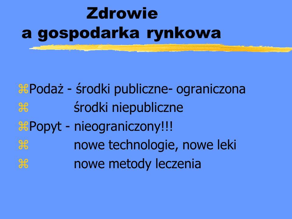 Zdrowie a gospodarka rynkowa zPodaż - środki publiczne- ograniczona z środki niepubliczne zPopyt - nieograniczony!!! z nowe technologie, nowe leki z n