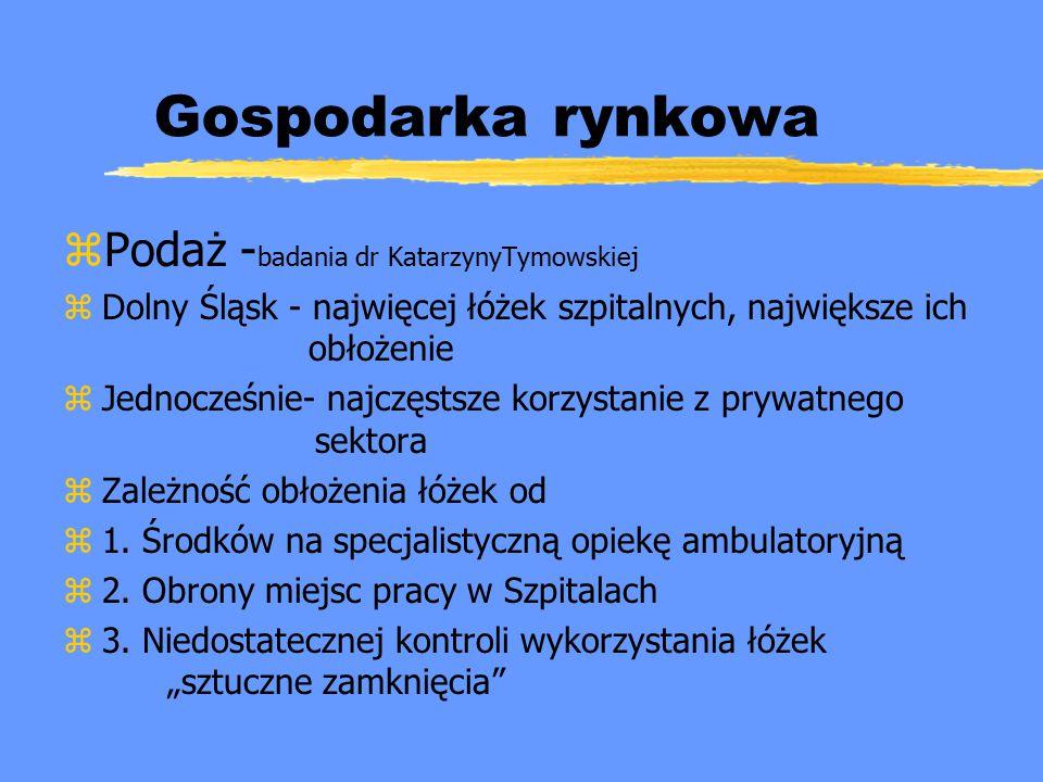Gospodarka rynkowa zPodaż - badania dr KatarzynyTymowskiej zDolny Śląsk - najwięcej łóżek szpitalnych, największe ich obłożenie zJednocześnie- najczęs