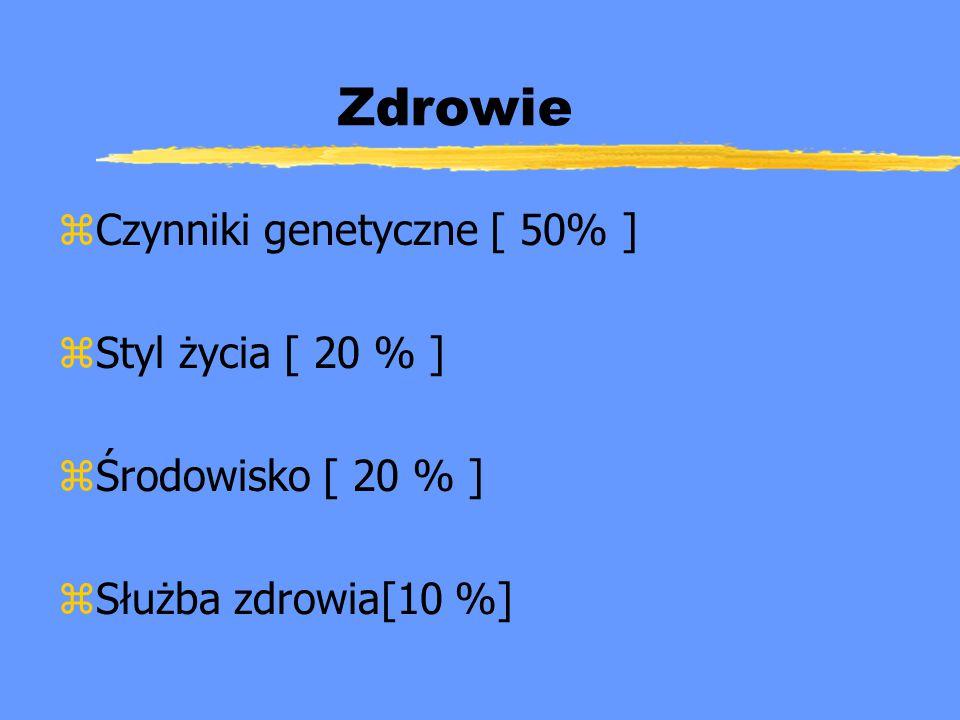 Zdrowie zCzynniki genetyczne [ 50% ] zStyl życia [ 20 % ] zŚrodowisko [ 20 % ] zSłużba zdrowia[10 %]