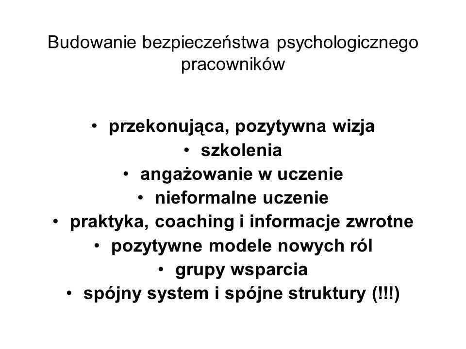 Budowanie bezpieczeństwa psychologicznego pracowników przekonująca, pozytywna wizja szkolenia angażowanie w uczenie nieformalne uczenie praktyka, coaching i informacje zwrotne pozytywne modele nowych ról grupy wsparcia spójny system i spójne struktury (!!!)