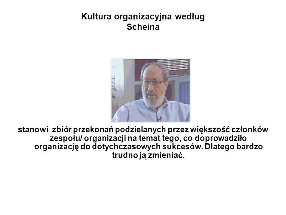 Kultura organizacyjna według Scheina stanowi zbiór przekonań podzielanych przez większość członków zespołu/ organizacji na temat tego, co doprowadziło organizację do dotychczasowych sukcesów.