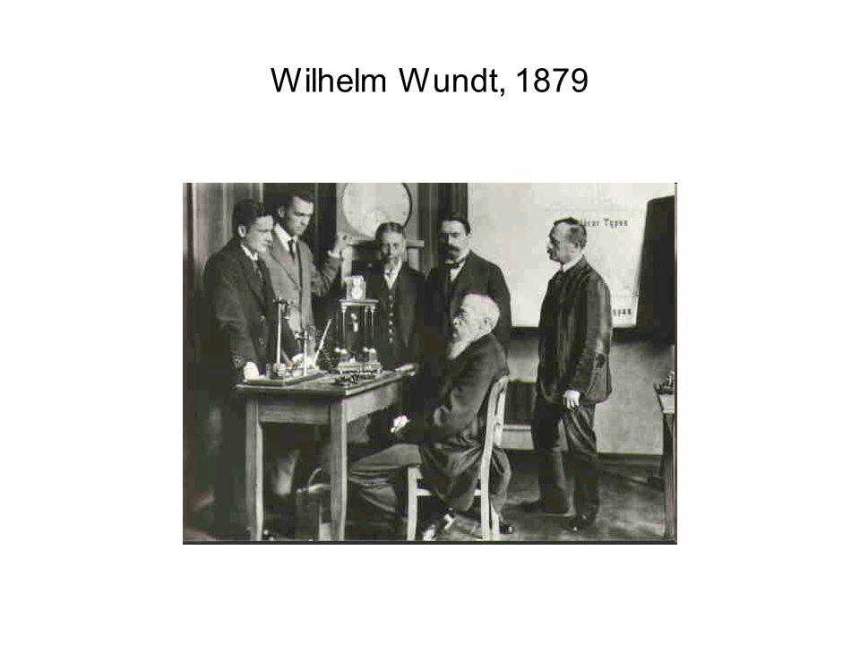 Wilhelm Wundt, 1879
