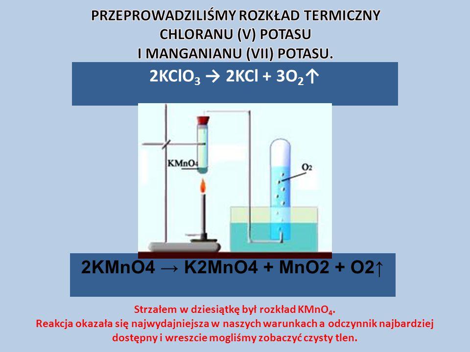 2KMnO4 → K2MnO4 + MnO2 + O2↑ 2KClO 3 → 2KCl + 3O 2 ↑ Strzałem w dziesiątkę był rozkład KMnO 4. Reakcja okazała się najwydajniejsza w naszych warunkach