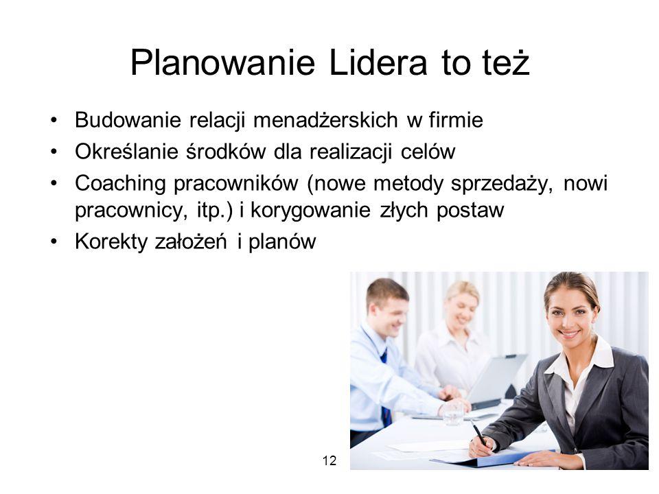 Planowanie Lidera to też Budowanie relacji menadżerskich w firmie Określanie środków dla realizacji celów Coaching pracowników (nowe metody sprzedaży,