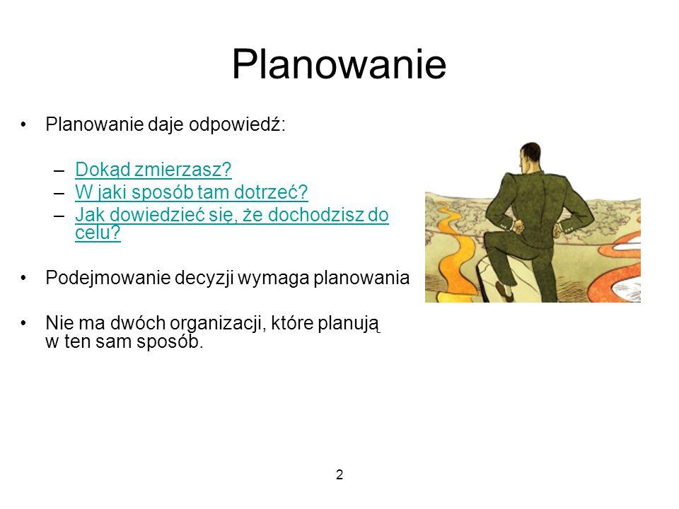 Cele planowania Plan sprzedaży – np.