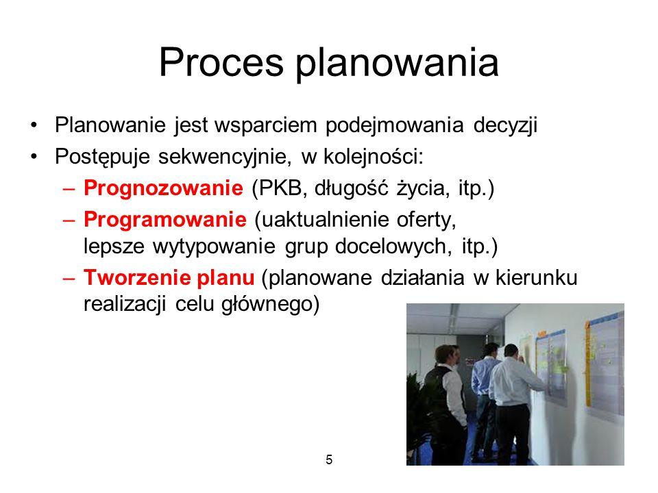 Proces planowania Planowanie jest wsparciem podejmowania decyzji Postępuje sekwencyjnie, w kolejności: –Prognozowanie (PKB, długość życia, itp.) –Prog