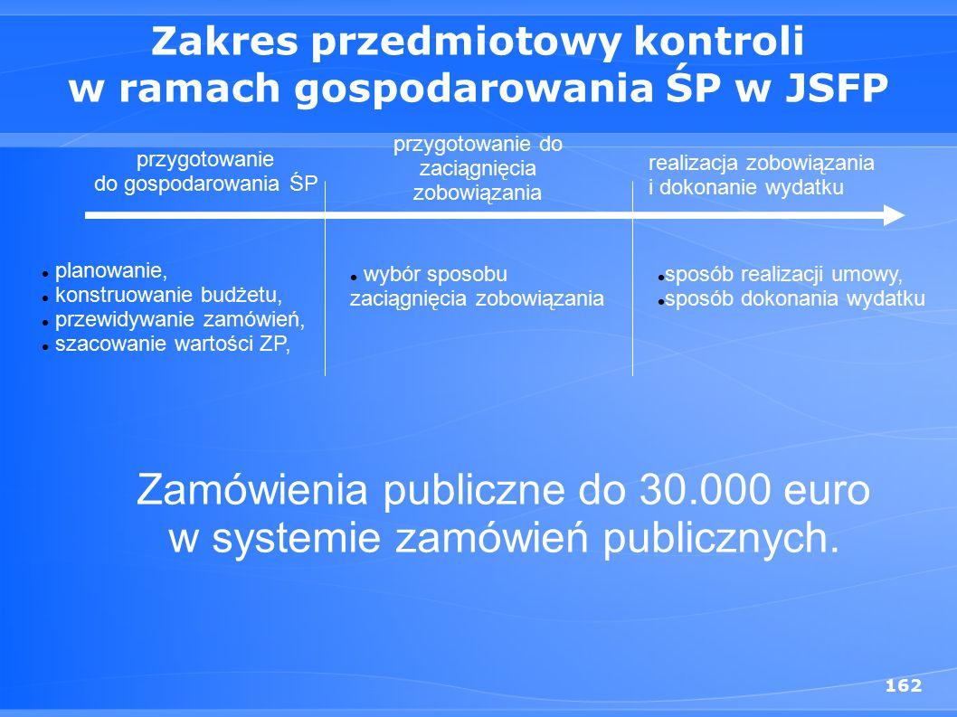 162 Zakres przedmiotowy kontroli w ramach gospodarowania ŚP w JSFP przygotowanie do gospodarowania ŚP przygotowanie do zaciągnięcia zobowiązania realizacja zobowiązania i dokonanie wydatku planowanie, konstruowanie budżetu, przewidywanie zamówień, szacowanie wartości ZP, wybór sposobu zaciągnięcia zobowiązania sposób realizacji umowy, sposób dokonania wydatku Zamówienia publiczne do 30.000 euro w systemie zamówień publicznych.