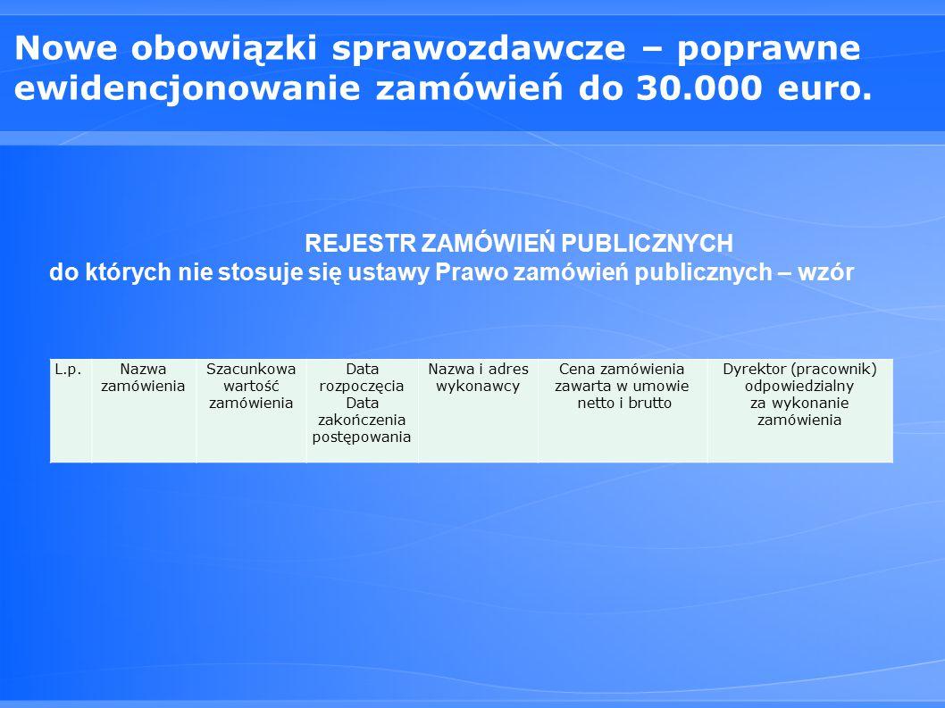 Nowe obowiązki sprawozdawcze – poprawne ewidencjonowanie zamówień do 30.000 euro.