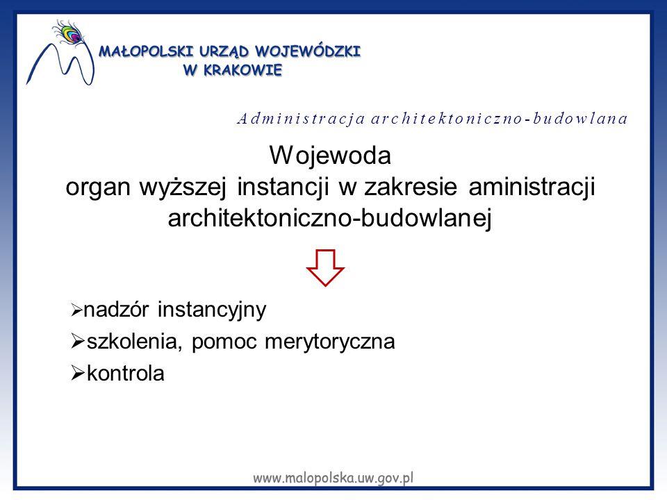 Ruch budowlany w Małopolsce rokLiczna pozwoleń na budowę Pozycja w skali kraju 2012203983 2013196553 I półrocze 201494403