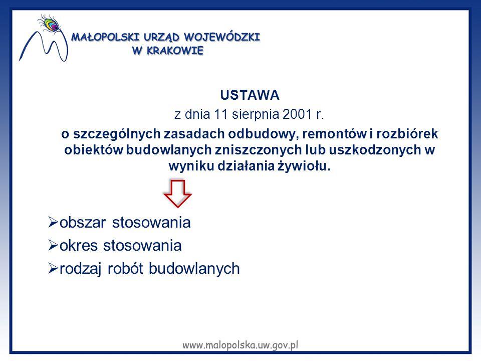  Remont  Odbudowa  Rozbiórka Przebudowa 1.obiektów budowlanych 2.