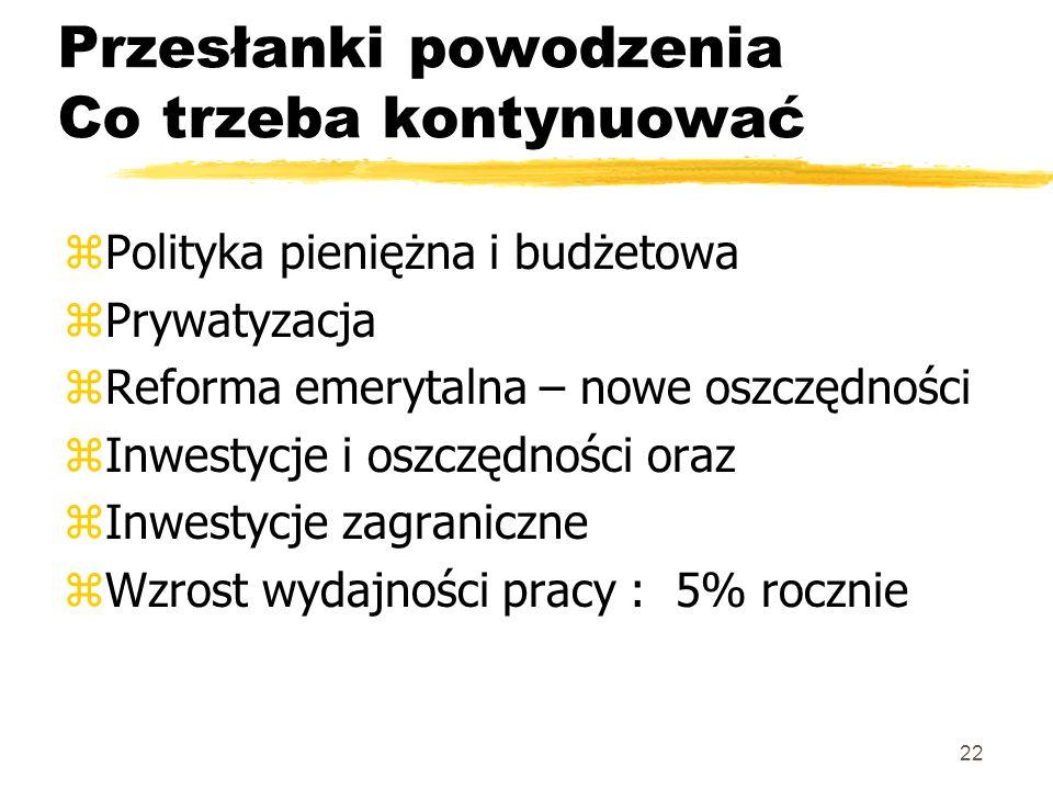 22 Przesłanki powodzenia Co trzeba kontynuować zPolityka pieniężna i budżetowa zPrywatyzacja zReforma emerytalna – nowe oszczędności zInwestycje i oszczędności oraz zInwestycje zagraniczne zWzrost wydajności pracy : 5% rocznie