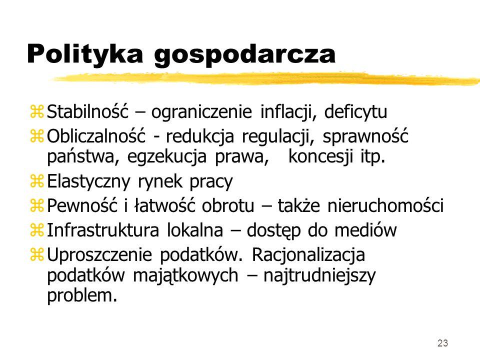 23 Polityka gospodarcza zStabilność – ograniczenie inflacji, deficytu zObliczalność - redukcja regulacji, sprawność państwa, egzekucja prawa, koncesji itp.