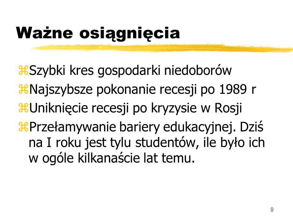 20 Obraz dla Polski nie jest jednoznaczny zNajlepsza relacja do 1989 roku zWzrost wydajności, ale zProporcje wzrostu pogorszyły się zInwestycje ->